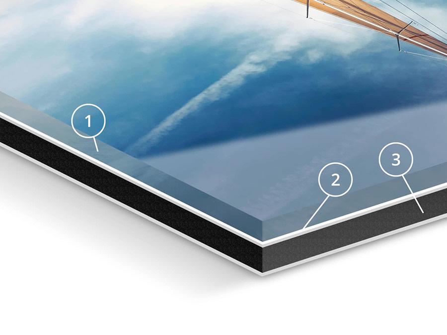01 Panoramas de Foffields sous verre acrylique